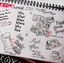 The Power of TEDx