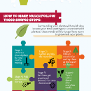 How to Make Mulch For Your Garden