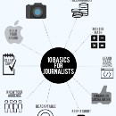 10 basics today's journalists need