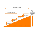 From Sharing to Solving: The Launch Pad for Strategic Collaboration