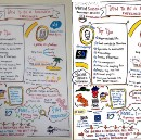 Tips and Tricks: How Clean up Graphic Recordings