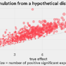 Selection Bias in Online Experimentation