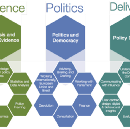 One Team Government: a short guide to policy for government digital professionals