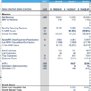 Financial Modeling For Startups: The Spreadsheet That Made Us Profitable
