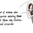 Why Are Powerful Women Icons Always Wearing High Heels?