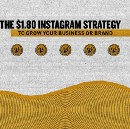 The $1.80 Instagram Strategy To Grow Your Business or Brand