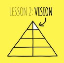 Step 2: Getting Clear on Your Vision