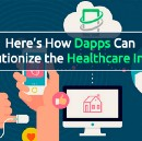 Here's How Dapps Can Revolutionize the Healthcare Industry