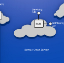 Being a Cloud Service vs a Service in the Cloud