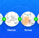Mastering Interaction Design through Craft, Productivity and Workflow