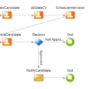 """Enhancing OutSystems BPT processes with """"Behaviours"""""""