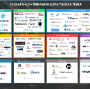 Industry 4.0—Reinventing the Factory Stack
