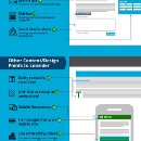 55 Features Every Small Business Website Must Have
