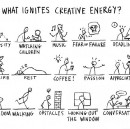 Reader Question: What to do when you feel out of touch with creative energy?