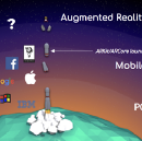 Supercharge ARKit & Core Apps with World-Scale AR Cloud