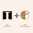 How AWS SaaS startups can benefit from API Gateway and AWS Marketplace integration