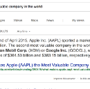 """""""The Most Valuable Company In the World"""""""
