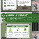 Infographic: How to Make the Leap from Employee to Entrepreneur