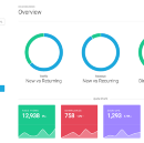 Designing a Usable Dashboard