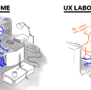 How to make Great UX without enough time and resources.