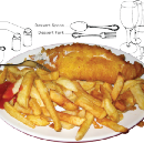 The Fish and Chips Index