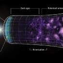 How Come Cosmic Inflation Doesn't Break The Speed Of Light?
