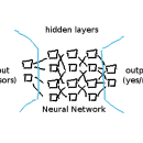 Machine Learning for Dummies: Part 2