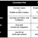 Building the next Instagram or WhatsApp: The Network Effect Playbook