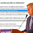 Trump web page asks Americans if they want to ax the National Park Service