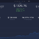 A (short) list of tools I use daily for crypto trading & investment