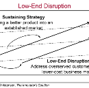 Confronting a new-market disruption: When disrupting the disruptor is the only way to succeed