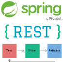 Spring Boot: REST + TDD from scratch