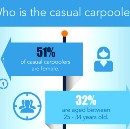 Three things you didn't know about Casual Carpoolers