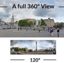 Panorama vs 360° vs 3D vs VR — The Big Difference