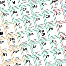 The Data Visualization Table of Elements