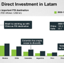While the Commodity Boom in LATAM is winding down, the Mobile Boom is just getting started.