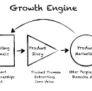 Building a Startup Growth Engine