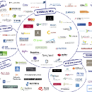 THE ULTIMATE FRENCH VC LIST