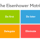 Forget All Other Productivity Hacks — The Eisenhower Matrix Is All You Need!