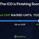The ICO is Finishing Soon, 45M+ raised