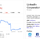 Will vertical networks overpower LinkedIn?