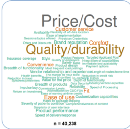 Customer Decision Making Criteria and the Importance of Price