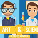 How to Master the Art and Science of Content Marketing