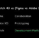 Sketch 43 is coming to town with a new game. An open file format!