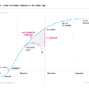 CH 5: Understanding the Whole Customer Journey