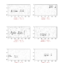 Thaana OCR using Machine Learning.