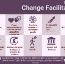 Tips for Change Facilitation
