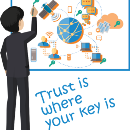 A trust based security model