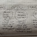 The Open Startup
