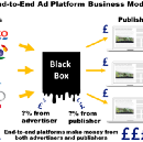 End-to-End vs Pure-Play Ad Platforms
